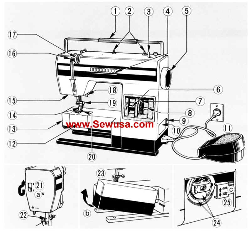 Elna Sewing Machine Instruction and Service Manuals Best Elna Special Sewing Machine Manual