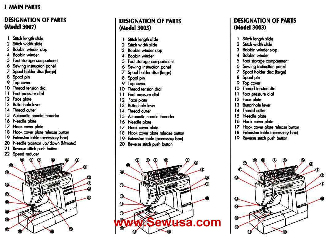 Elna Sewing Machine Instruction And Service Manuals Sewusa Threading Diagrams Wpe173 115535 Bytes